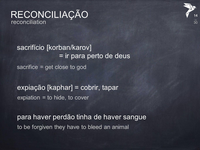 RECONCILIAÇÃO sacrifício [korban/karov] = ir para perto de deus